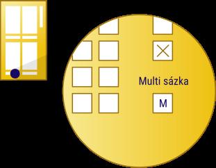 """V jednom hracím poli můžete tipovat více čísel a kombinací čísel. Stačí, když křížkem označíte políčko """"M"""" (Multi sázka)."""