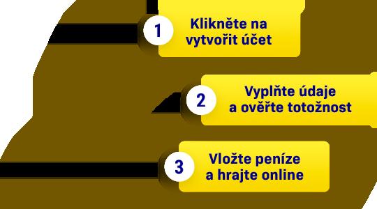 Sazka - Registrace